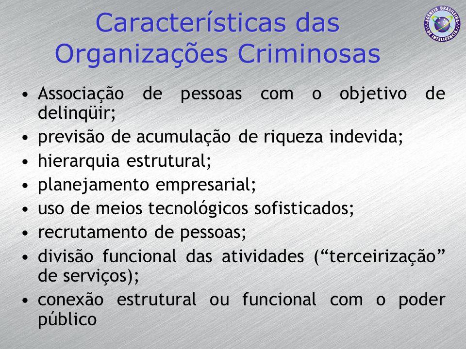Características das Organizações Criminosas