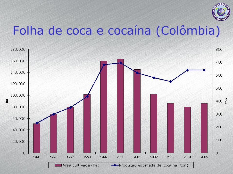 Folha de coca e cocaína (Colômbia)