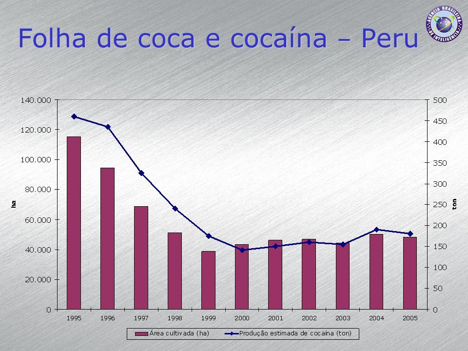 Folha de coca e cocaína – Peru