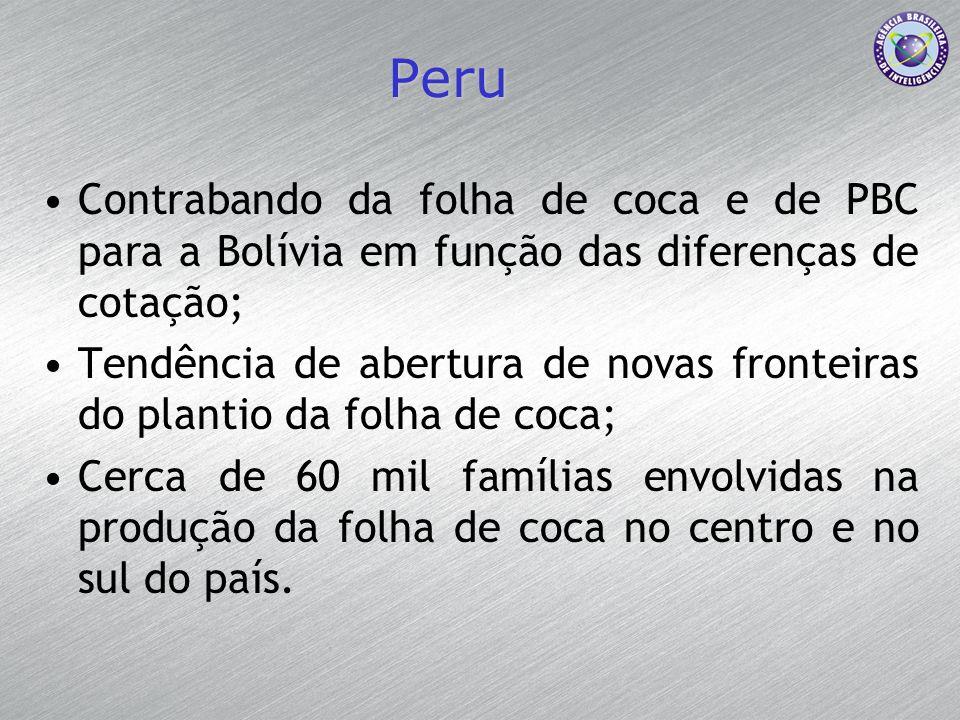 Peru Contrabando da folha de coca e de PBC para a Bolívia em função das diferenças de cotação;