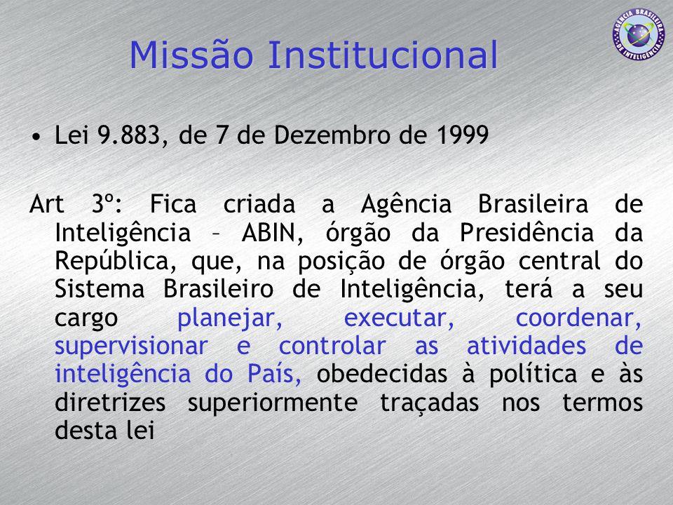 Missão Institucional Lei 9.883, de 7 de Dezembro de 1999