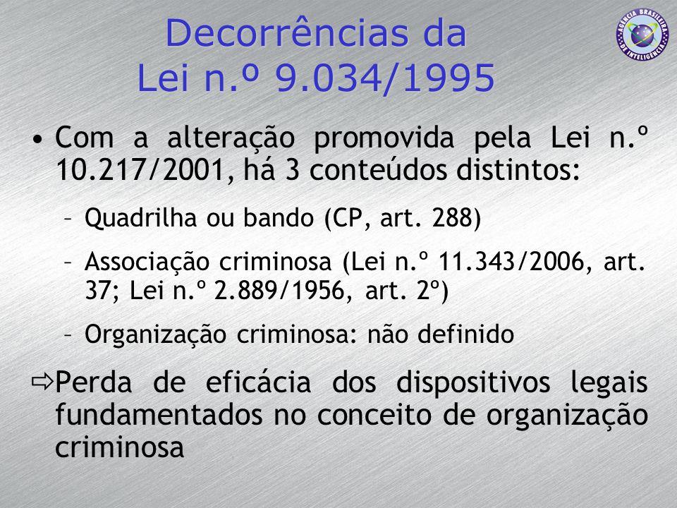 Decorrências da Lei n.º 9.034/1995