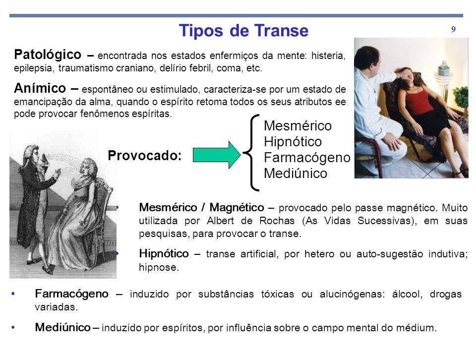 Tipos de Transe Mesmérico Hipnótico Farmacógeno Mediúnico