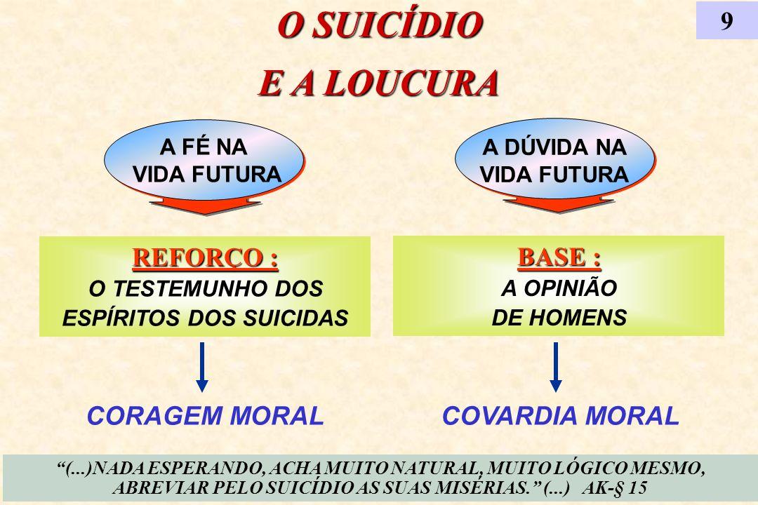 9O SUICÍDIO. E A LOUCURA. A FÉ NA. VIDA FUTURA. A DÚVIDA NA. VIDA FUTURA.