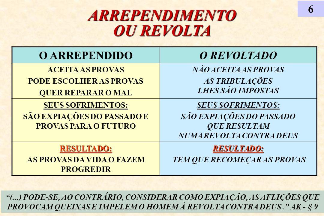 ARREPENDIMENTO OU REVOLTA