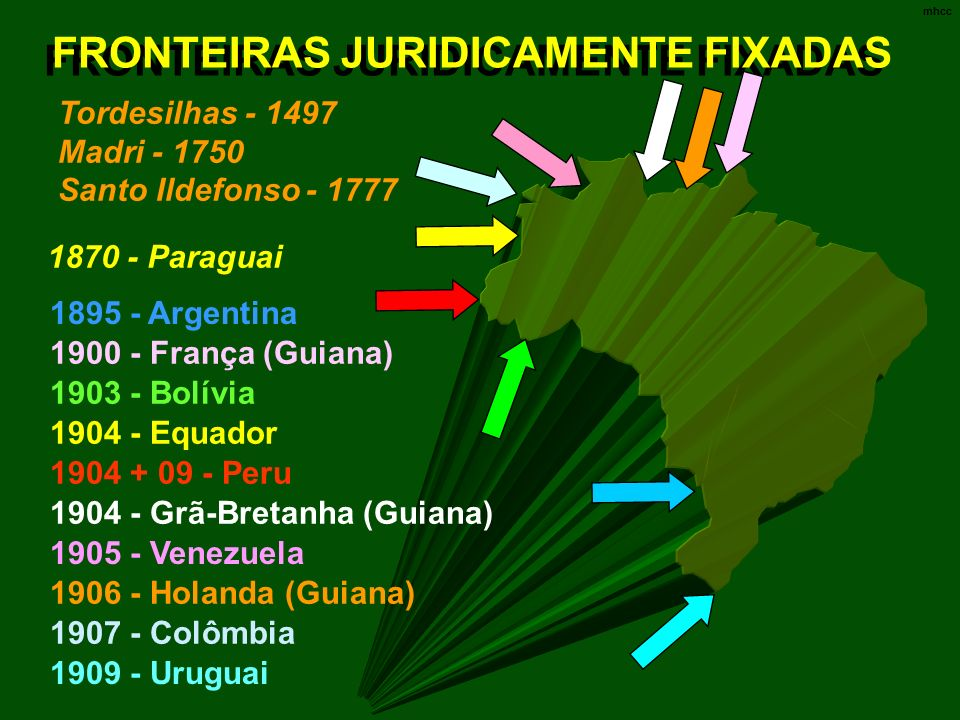 FRONTEIRAS JURIDICAMENTE FIXADAS