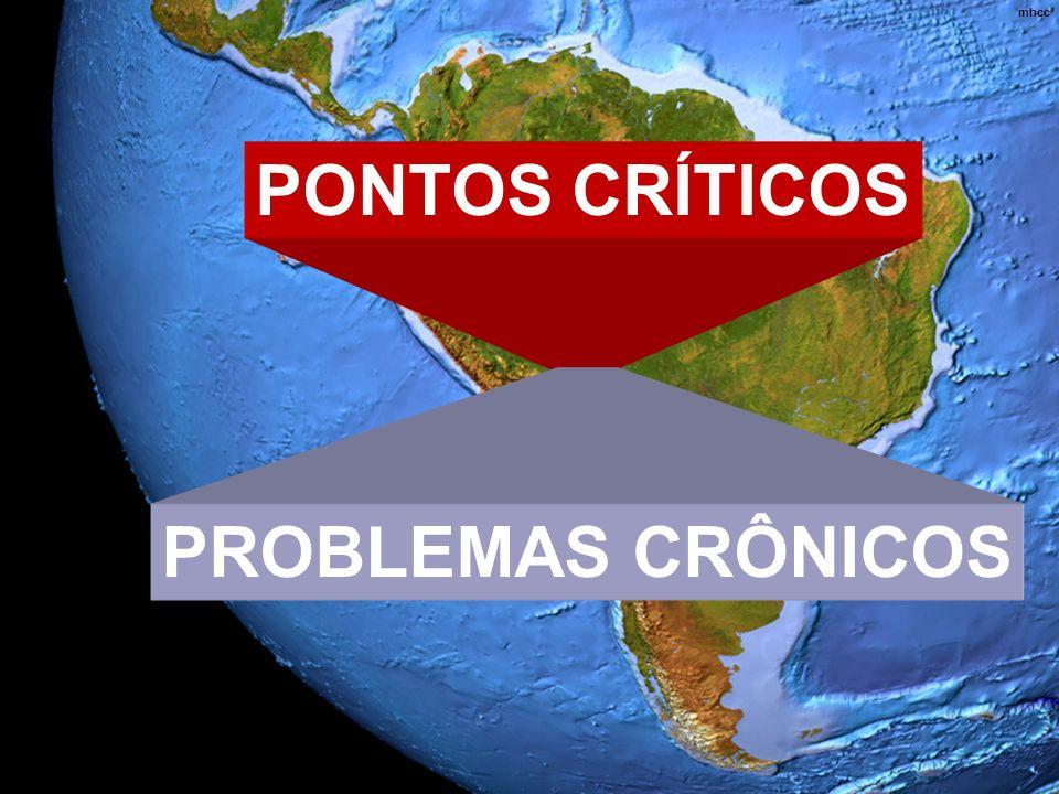 PONTOS CRÍTICOS PROBLEMAS CRÔNICOS
