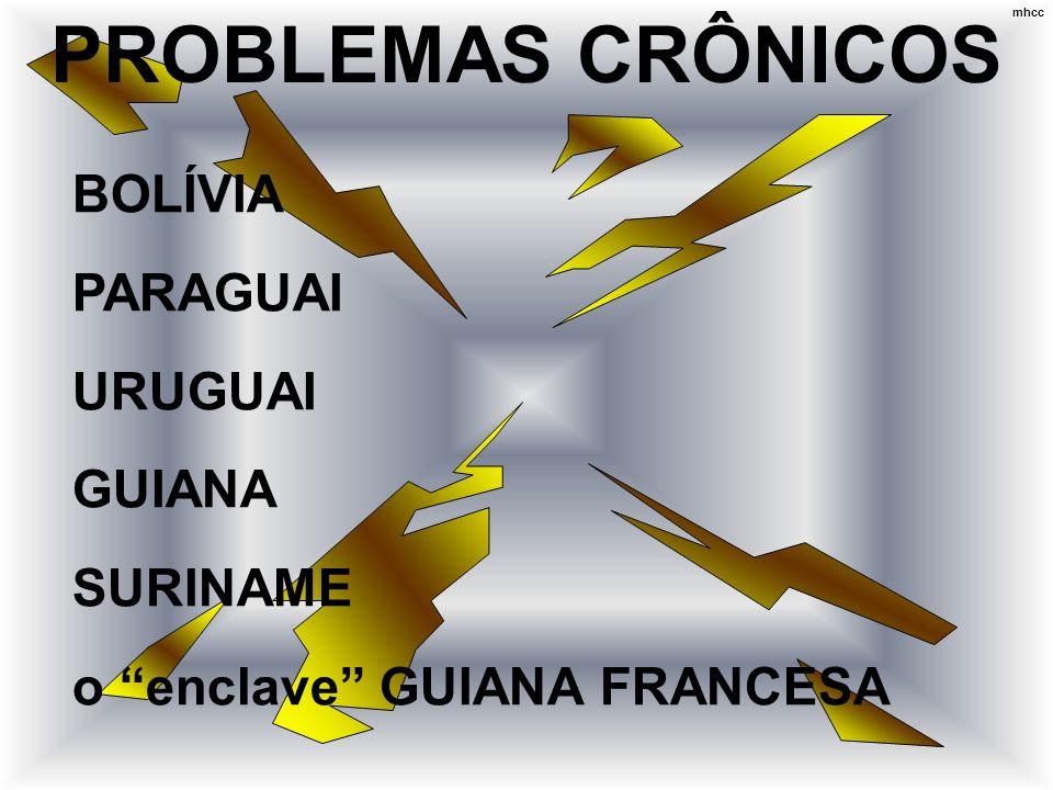PROBLEMAS CRÔNICOS mhcc BOLÍVIA PARAGUAI URUGUAI GUIANA SURINAME o enclave GUIANA FRANCESA