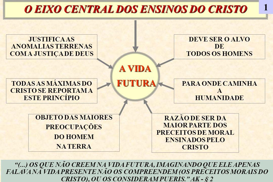 O EIXO CENTRAL DOS ENSINOS DO CRISTO