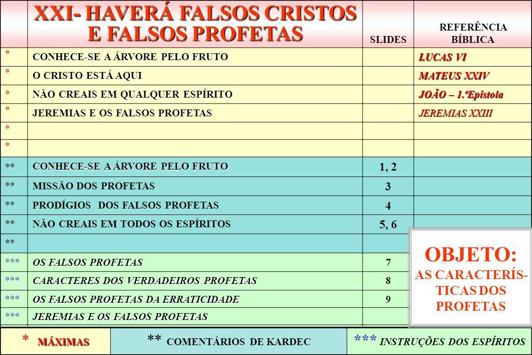 XXI- HAVERÁ FALSOS CRISTOS E FALSOS PROFETAS