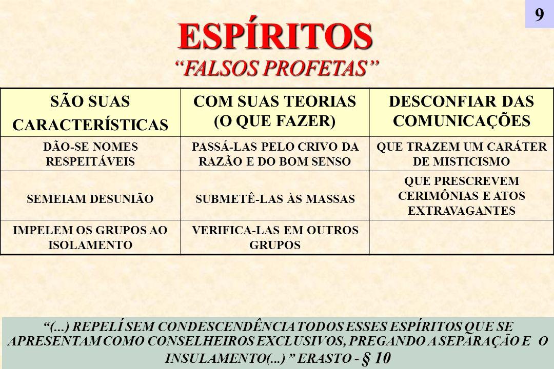 ESPÍRITOS FALSOS PROFETAS