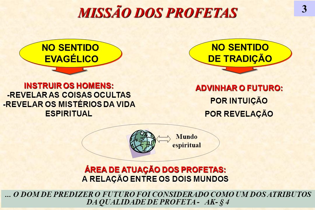 MISSÃO DOS PROFETAS 3 NO SENTIDO EVAGÉLICO DE TRADIÇÃO