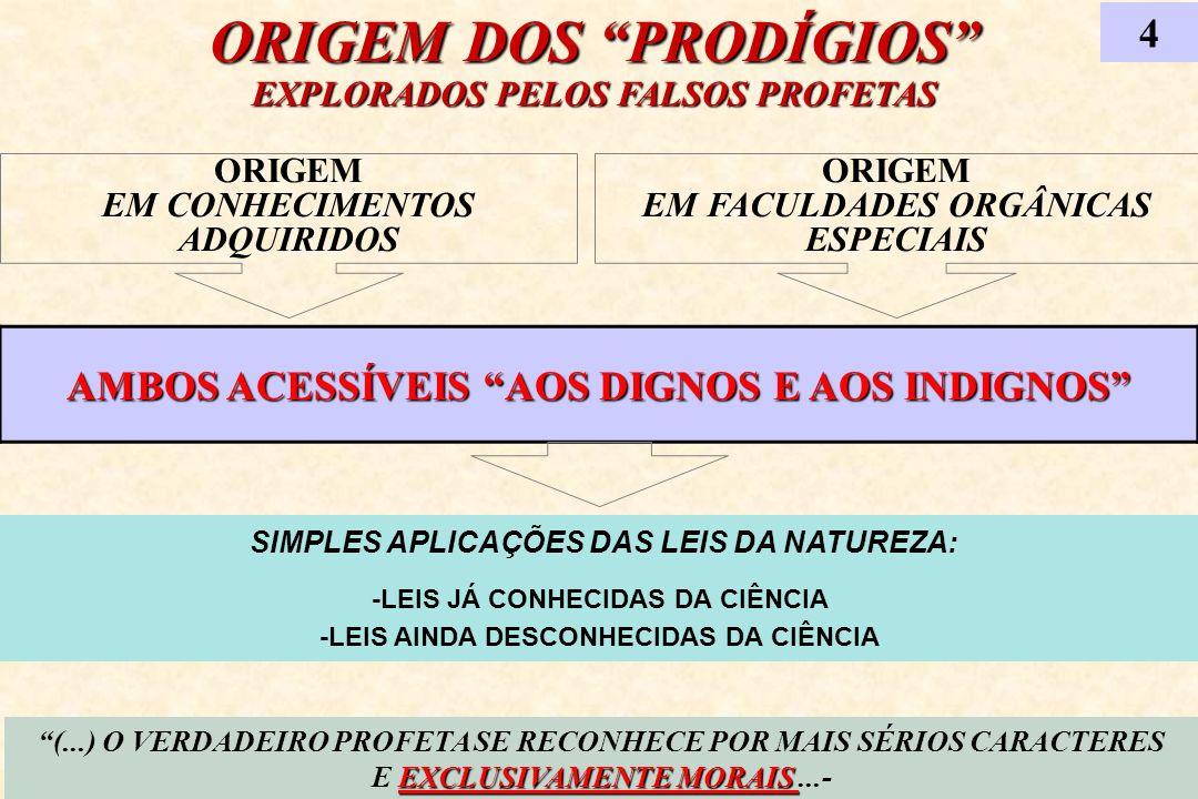 ORIGEM DOS PRODÍGIOS EXPLORADOS PELOS FALSOS PROFETAS