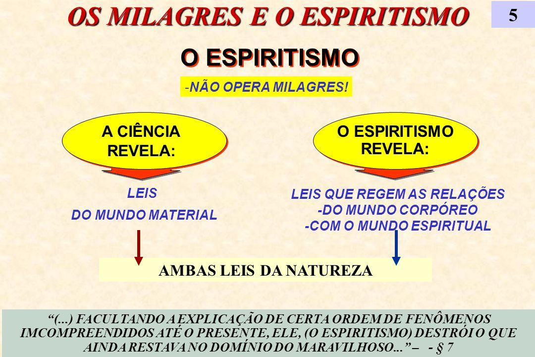 OS MILAGRES E O ESPIRITISMO