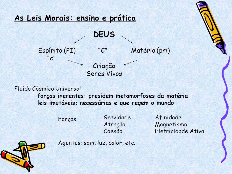 Espírito (PI) C Matéria (pm)