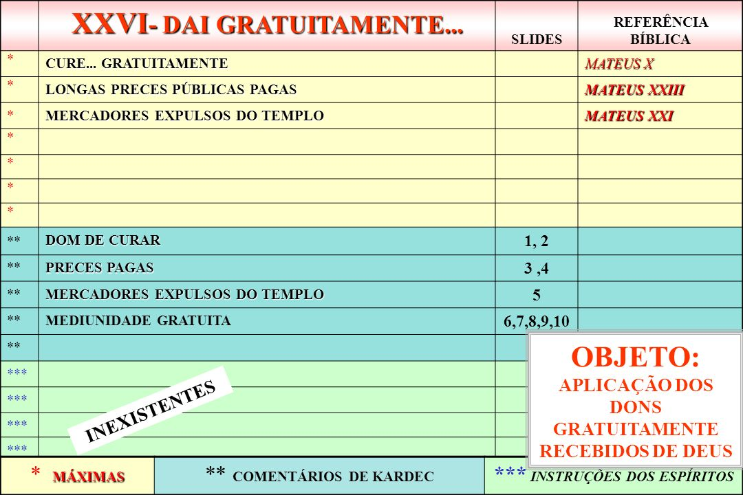 XXVI- DAI GRATUITAMENTE...