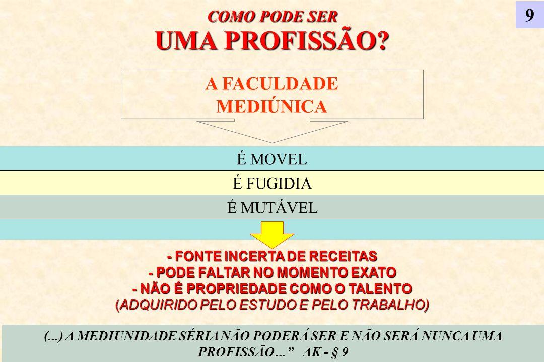 - FONTE INCERTA DE RECEITAS - PODE FALTAR NO MOMENTO EXATO
