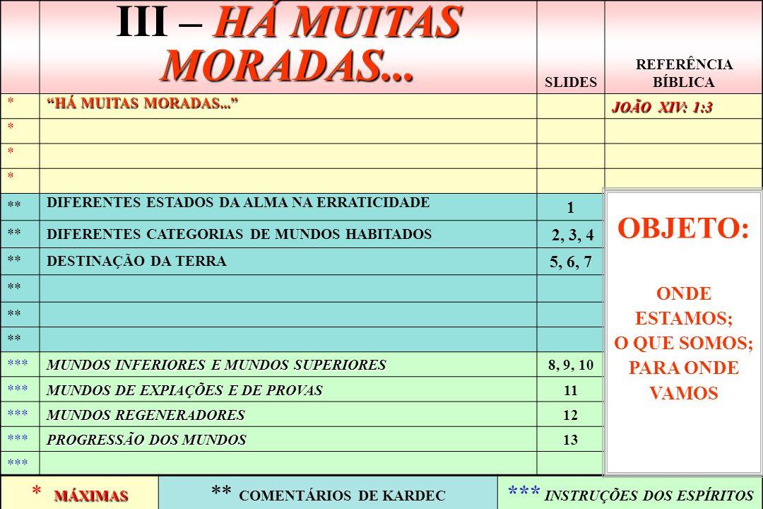 III – HÁ MUITAS MORADAS... OBJETO: * MÁXIMAS ** COMENTÁRIOS DE KARDEC