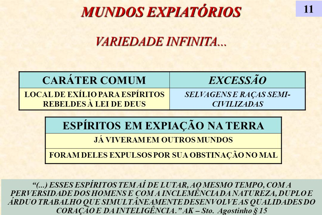 MUNDOS EXPIATÓRIOS VARIEDADE INFINITA... 11 CARÁTER COMUM EXCESSÃO