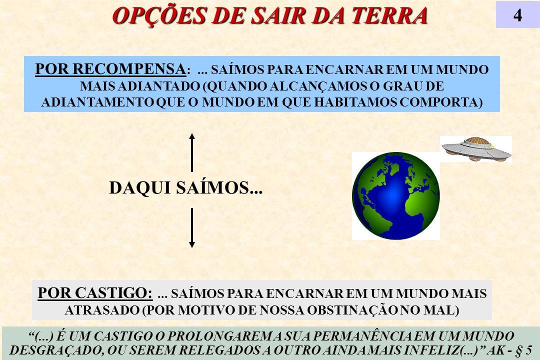 OPÇÕES DE SAIR DA TERRA 4 DAQUI SAÍMOS...