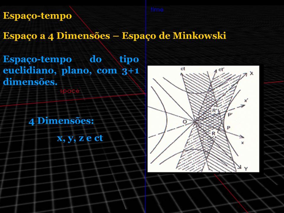 Espaço-tempo Espaço a 4 Dimensões – Espaço de Minkowski. Espaço-tempo do tipo euclidiano, plano, com 3+1 dimensões.