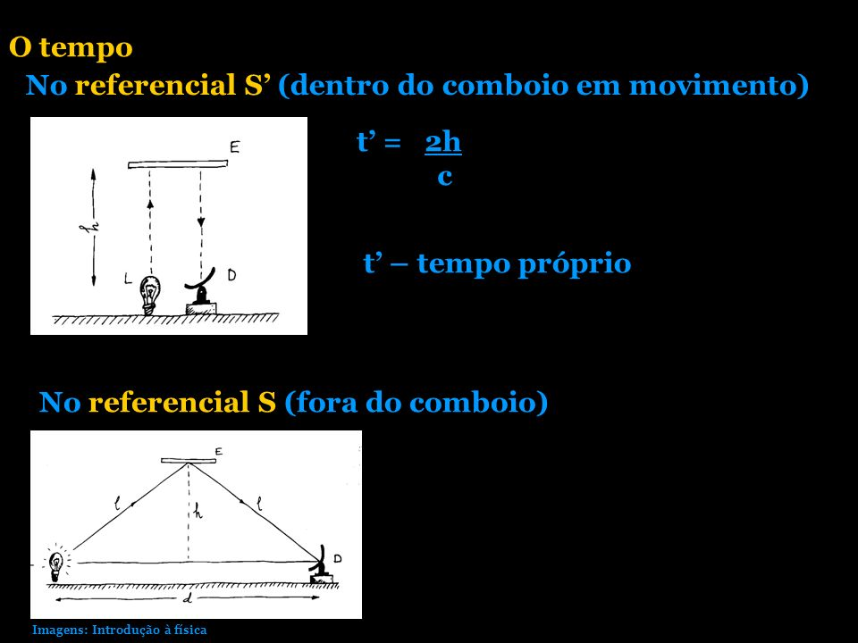 No referencial S' (dentro do comboio em movimento)