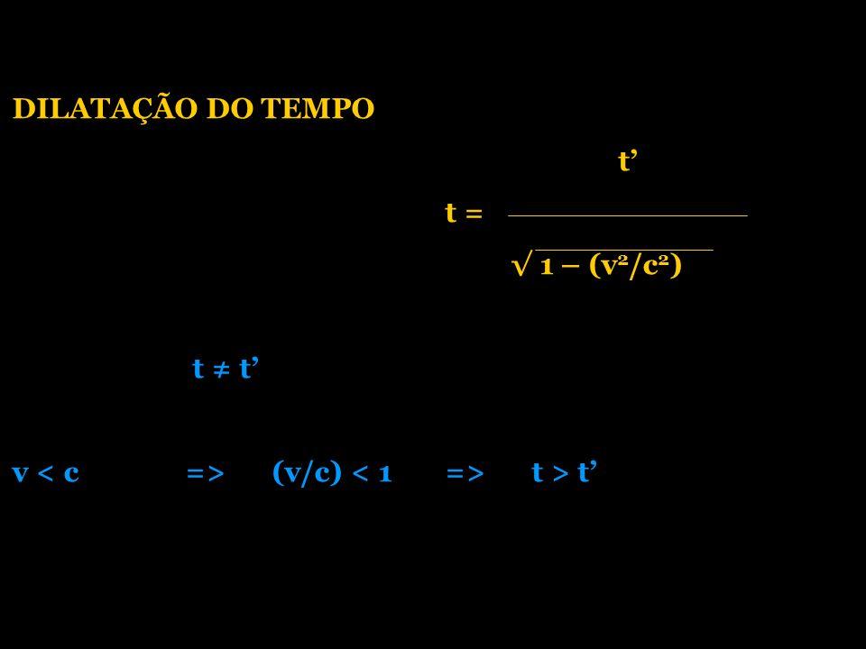 DILATAÇÃO DO TEMPO t' t = √ 1 – (v2/c2) t ≠ t' v < c => (v/c) < 1 => t > t'