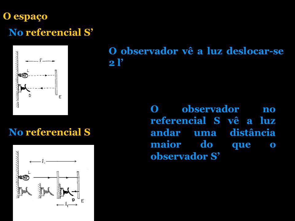 O espaço No referencial S' O observador vê a luz deslocar-se 2 l'