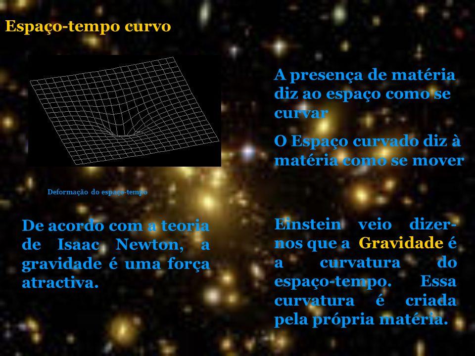 A presença de matéria diz ao espaço como se curvar