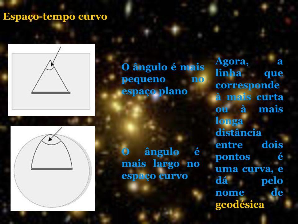 Espaço-tempo curvo Agora, a linha que corresponde à mais curta ou à mais longa distância entre dois pontos é uma curva, e dá pelo nome de geodésica.