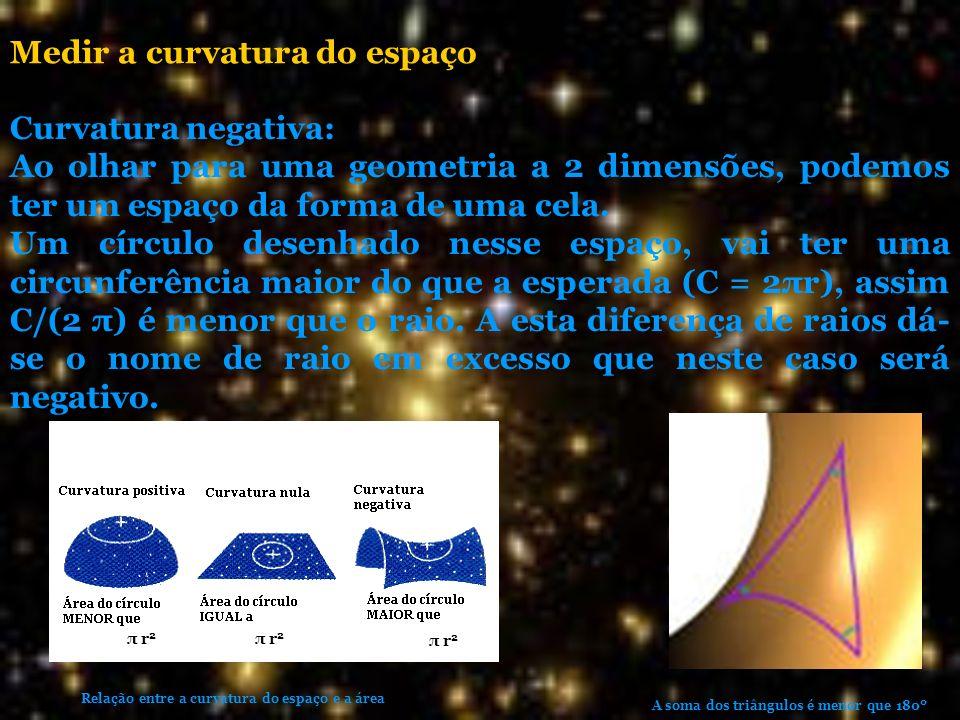 Medir a curvatura do espaço