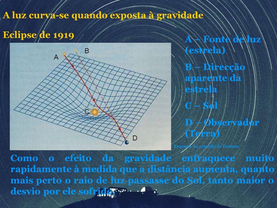 A luz curva-se quando exposta à gravidade