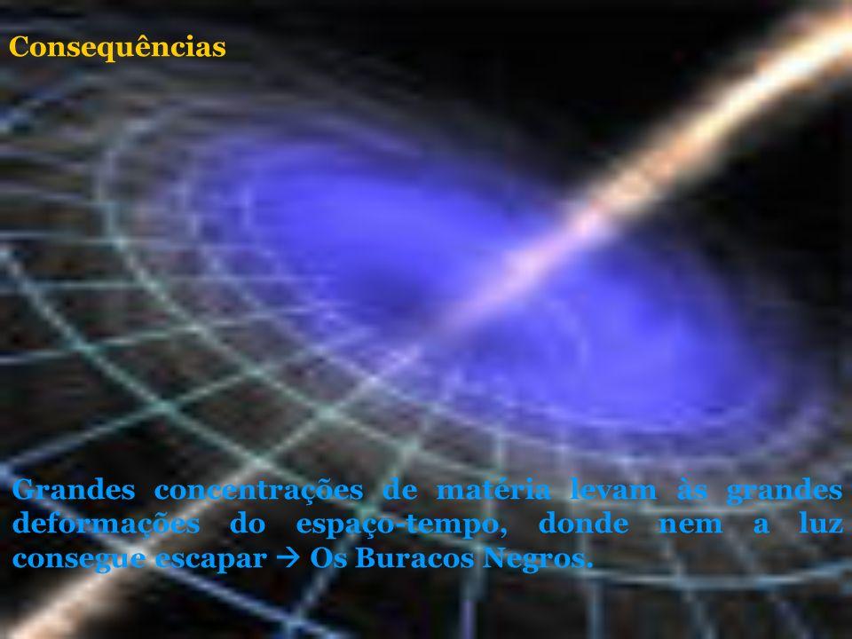 Consequências Grandes concentrações de matéria levam às grandes deformações do espaço-tempo, donde nem a luz consegue escapar  Os Buracos Negros.