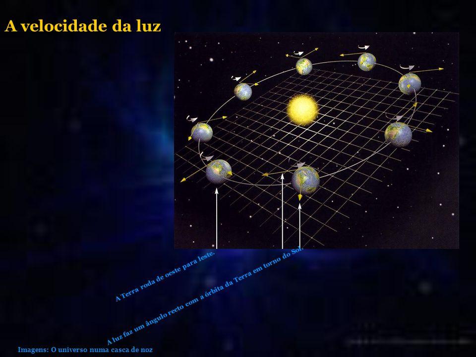 A velocidade da luz A Terra roda de oeste para leste.