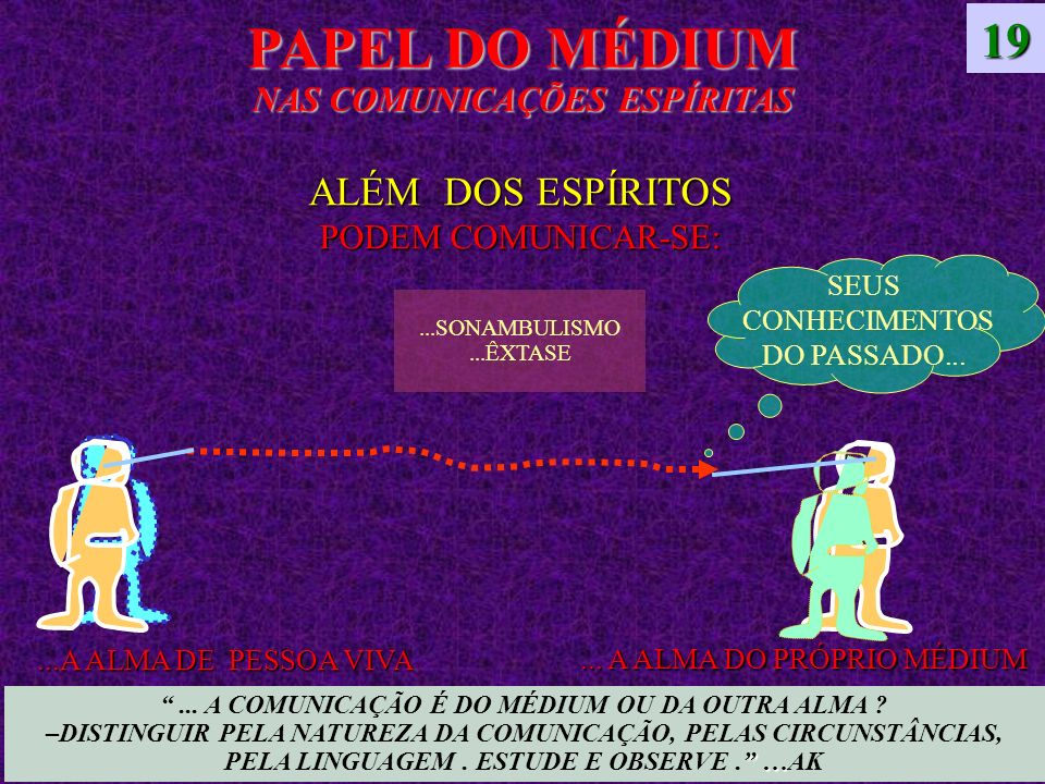 PAPEL DO MÉDIUM NAS COMUNICAÇÕES ESPÍRITAS