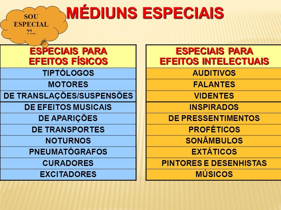 MÉDIUNS ESPECIAIS ESPECIAIS PARA EFEITOS FÍSICOS