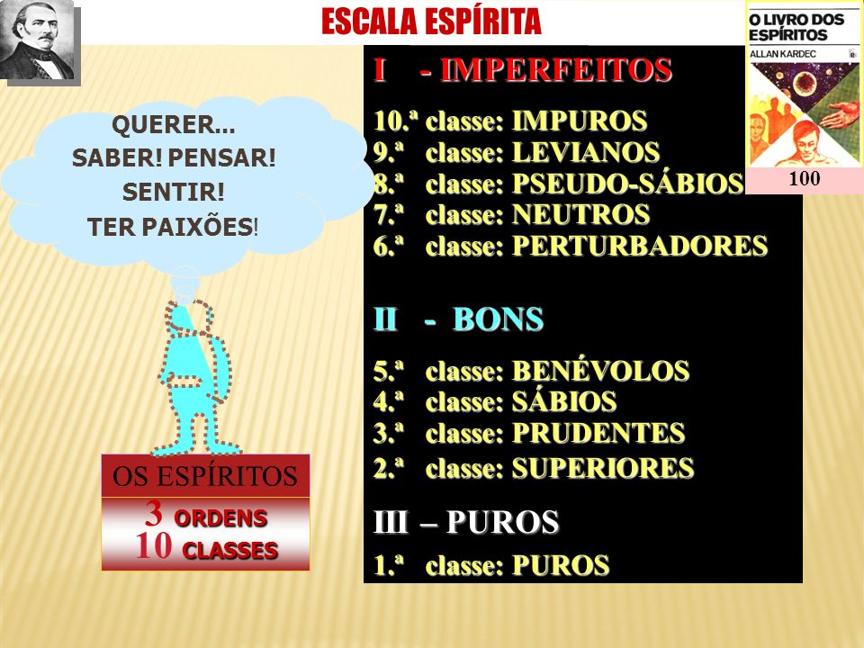 3 ORDENS 10 CLASSES ESCALA ESPÍRITA III – PUROS