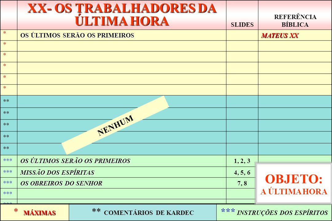 XX- OS TRABALHADORES DA ÚLTIMA HORA *** INSTRUÇÕES DOS ESPÍRITOS