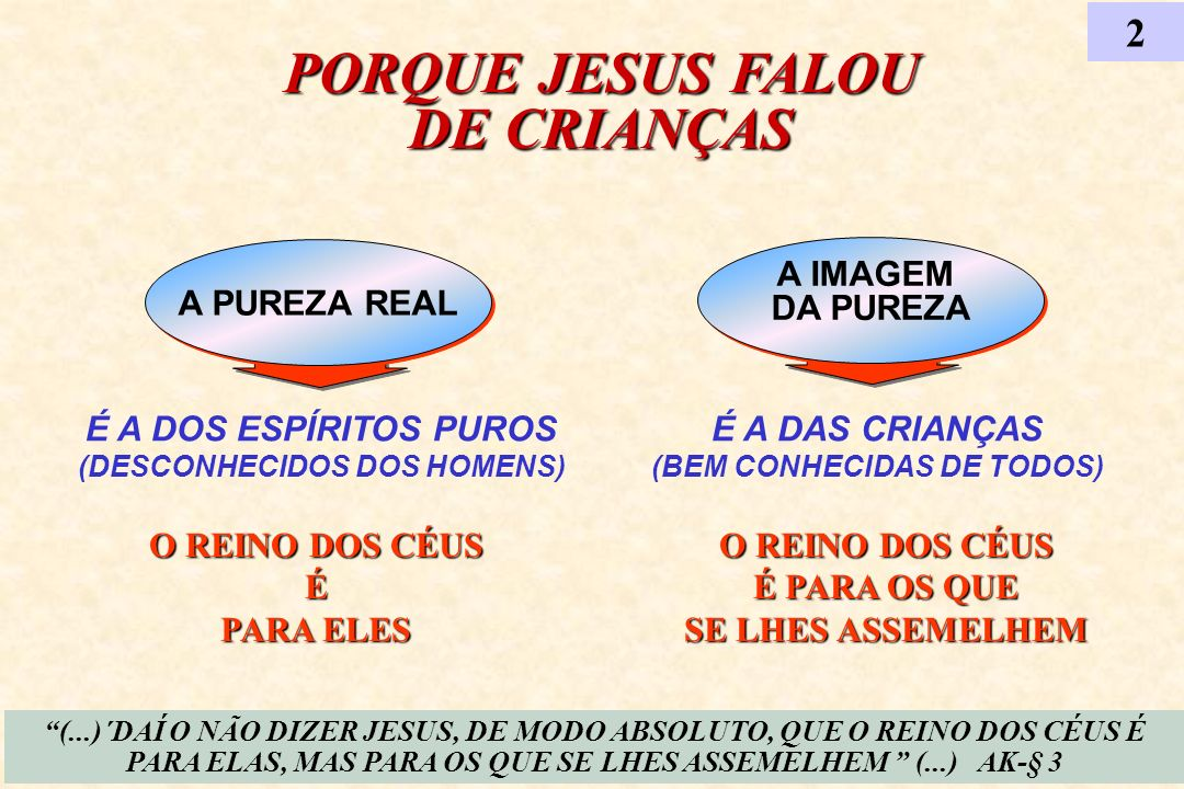 PORQUE JESUS FALOU DE CRIANÇAS