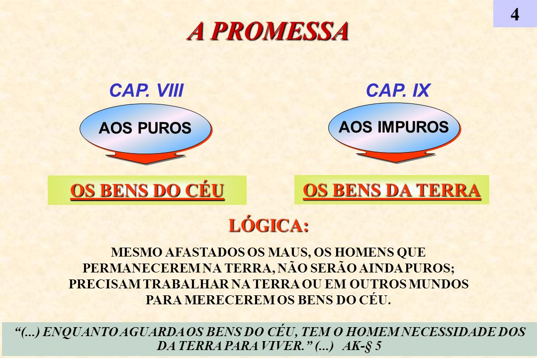 A PROMESSA 4 CAP. VIII CAP. IX OS BENS DO CÉU OS BENS DA TERRA LÓGICA: