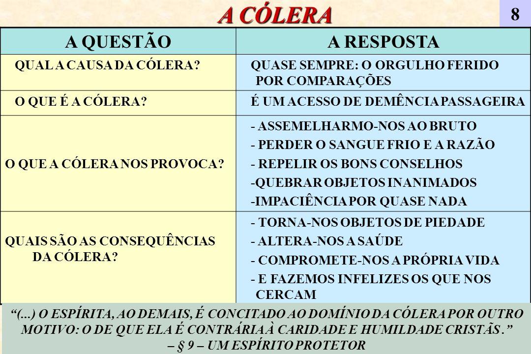 A CÓLERA 8 A QUESTÃO A RESPOSTA QUAL A CAUSA DA CÓLERA