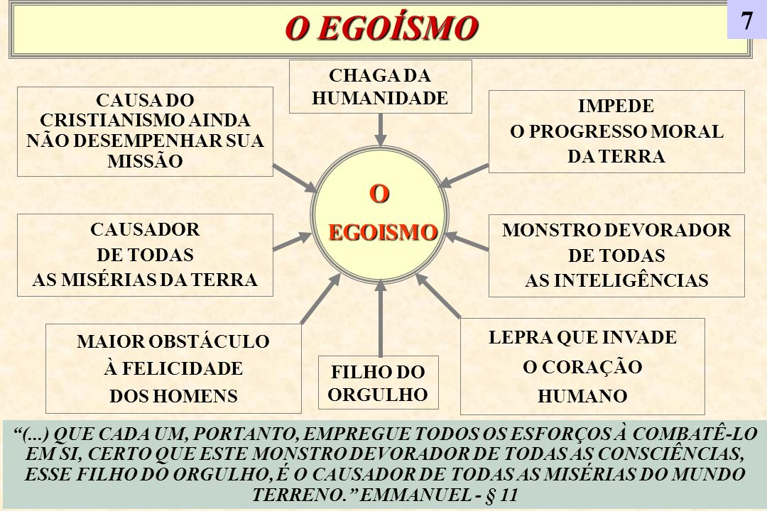O EGOÍSMO 7 O EGOISMO CHAGA DA HUMANIDADE