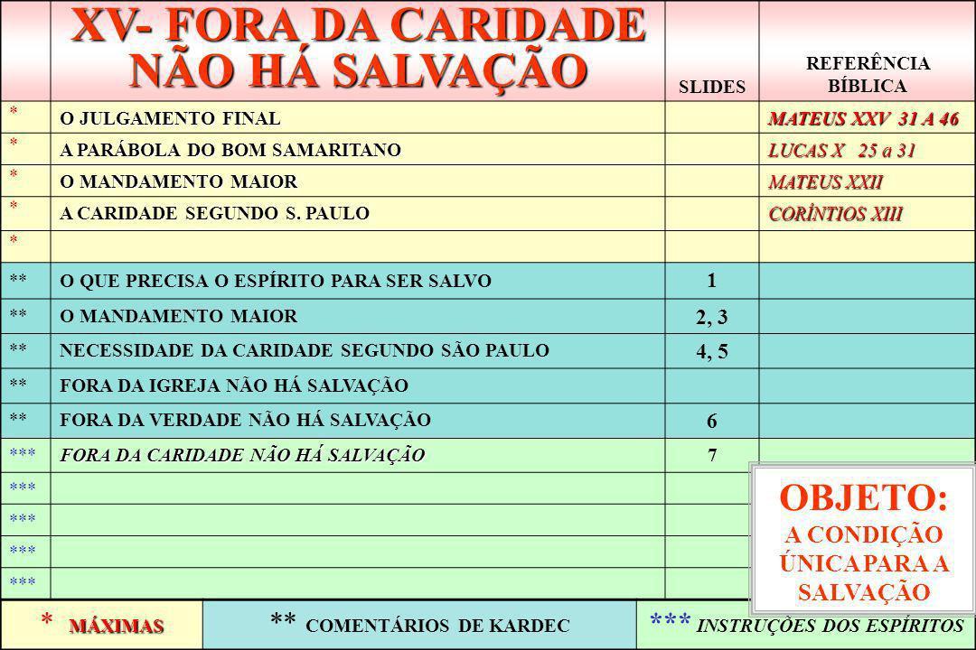 XV- FORA DA CARIDADE NÃO HÁ SALVAÇÃO