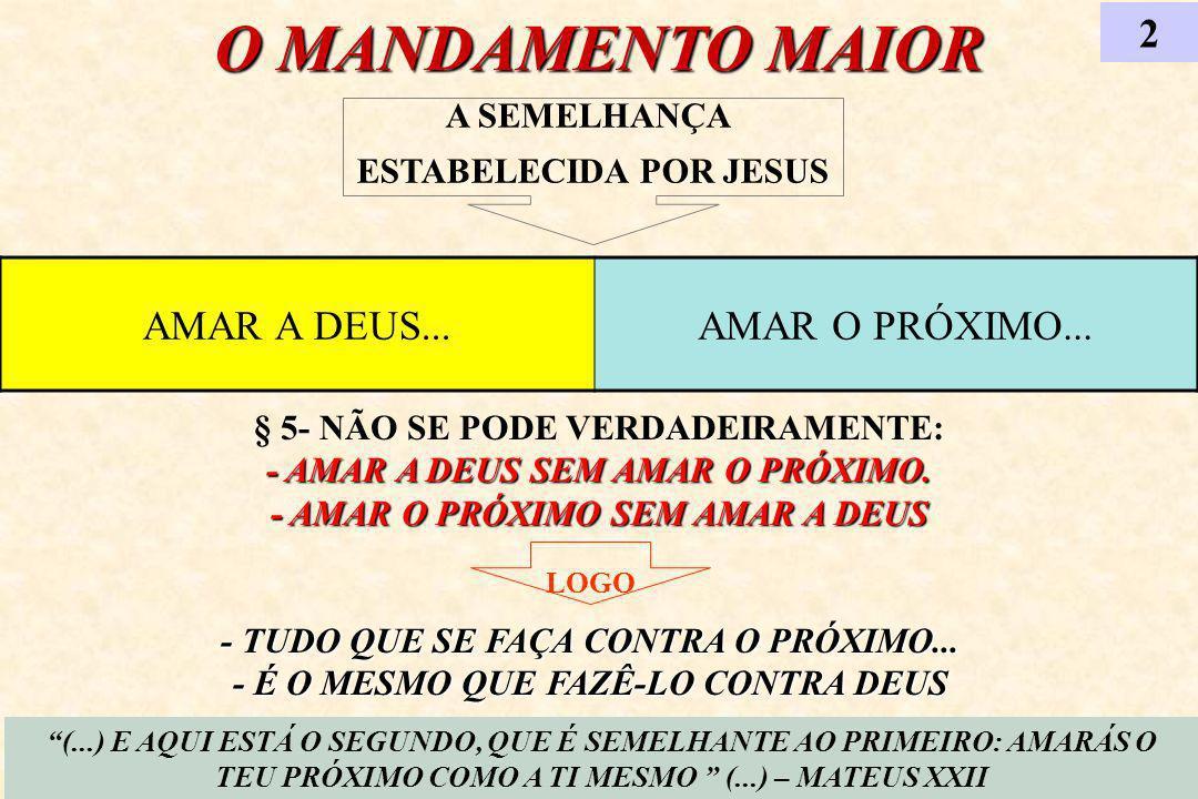 ESTABELECIDA POR JESUS