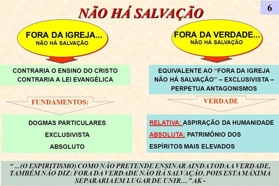 NÃO HÁ SALVAÇÃO 6 VERDADE FUNDAMENTOS: