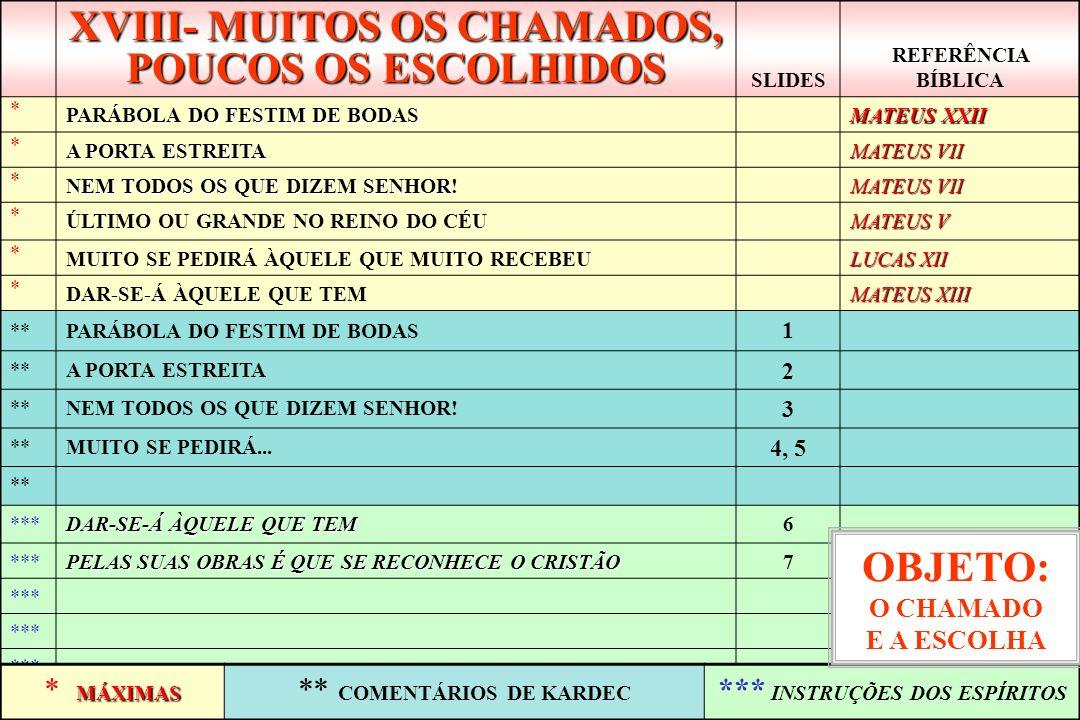 XVIII- MUITOS OS CHAMADOS, POUCOS OS ESCOLHIDOS