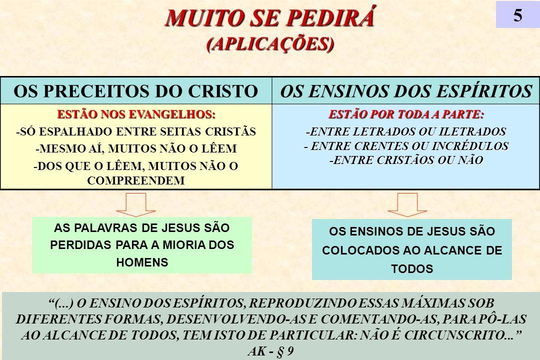 MUITO SE PEDIRÁ (APLICAÇÕES)