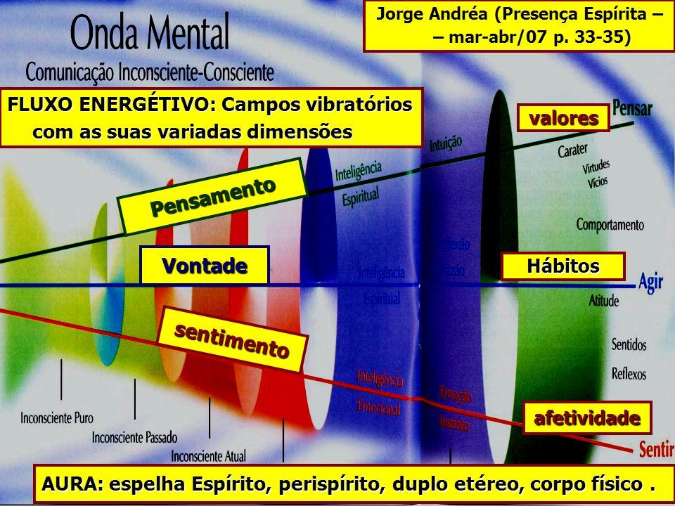 Jorge Andréa (Presença Espírita –– mar-abr/07 p. 33-35)