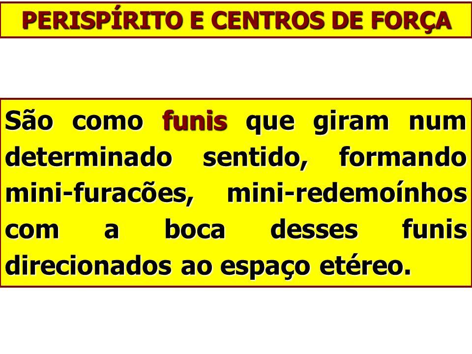 PERISPÍRITO E CENTROS DE FORÇA