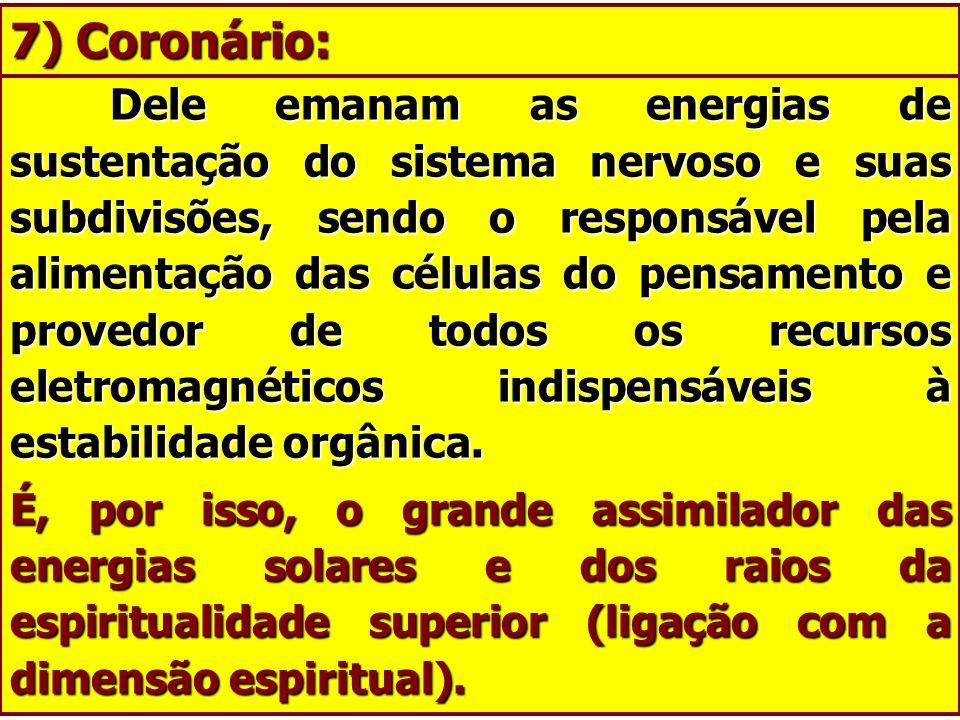 7) Coronário: